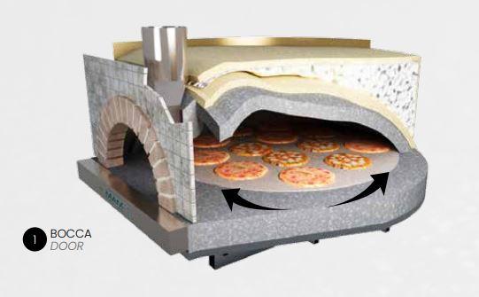Interno di un forno rotante